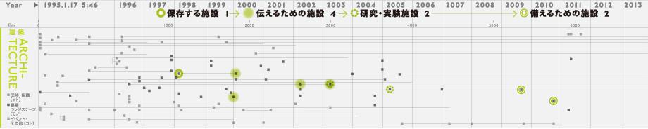 ARCH05_kiduki_report